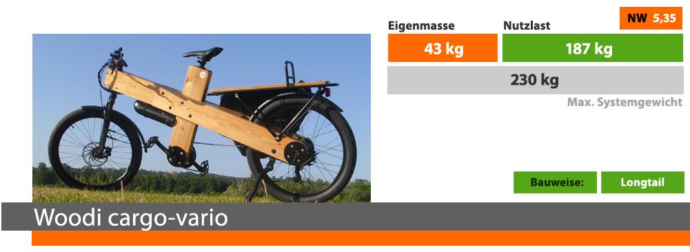 das woodi-cargo-e-bike im vergleich