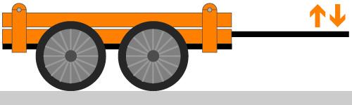technische Daten zweiachs-Fahrradanhänger